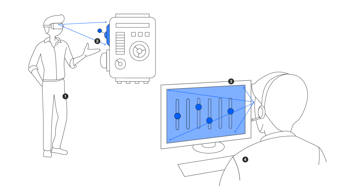 Illustration of how Fabio Perinis Wearable Glasses system works
